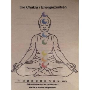 Chakrabalancing 22032020
